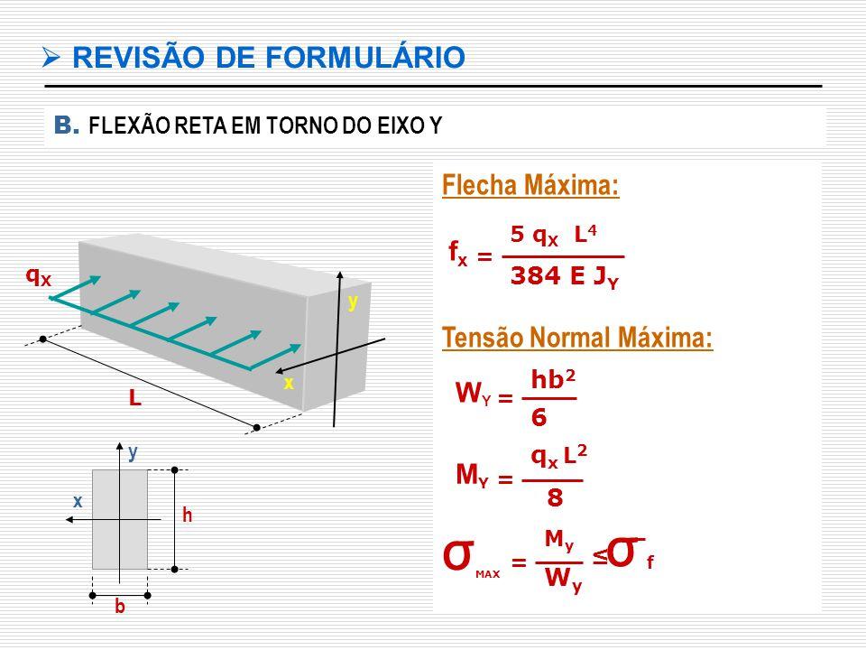 REVISÃO DE FORMULÁRIO B.
