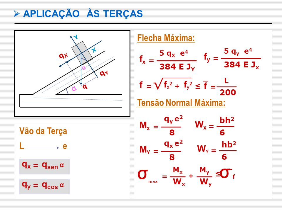 APLICAÇÃO ÀS TERÇAS Flecha Máxima: Tensão Normal Máxima: fxfx 5 q X e 4 384 E J Y = fyfy 5 q y e 4 384 E J x = f = fx2fx2 + fy2fy2 f = L 200 MxMx q y e 2 8 = MYMY q x e 2 8 = WxWx bh 2 6 = WYWY hb 2 6 = Y qYqY qXqX X α α q Vão da Terça L e qxqx = q sen α qyqy = q cos α MxWxMxWx σ = σ f + MyWyMyWy max