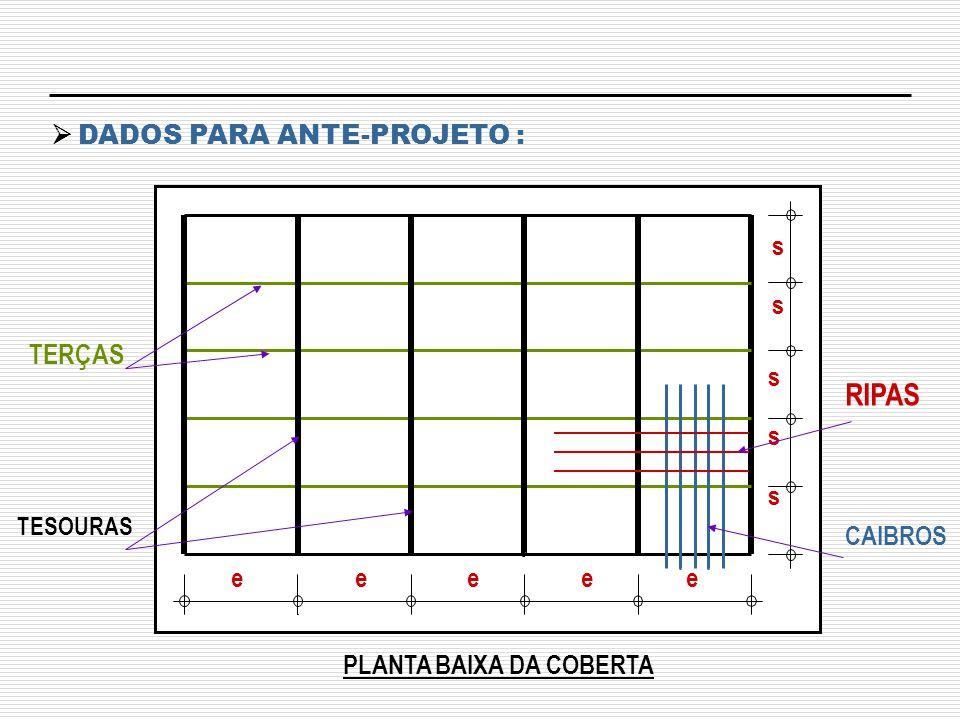 s e s s s eeee s DADOS PARA ANTE-PROJETO : PLANTA BAIXA DA COBERTA TERÇAS CAIBROS TESOURAS RIPAS