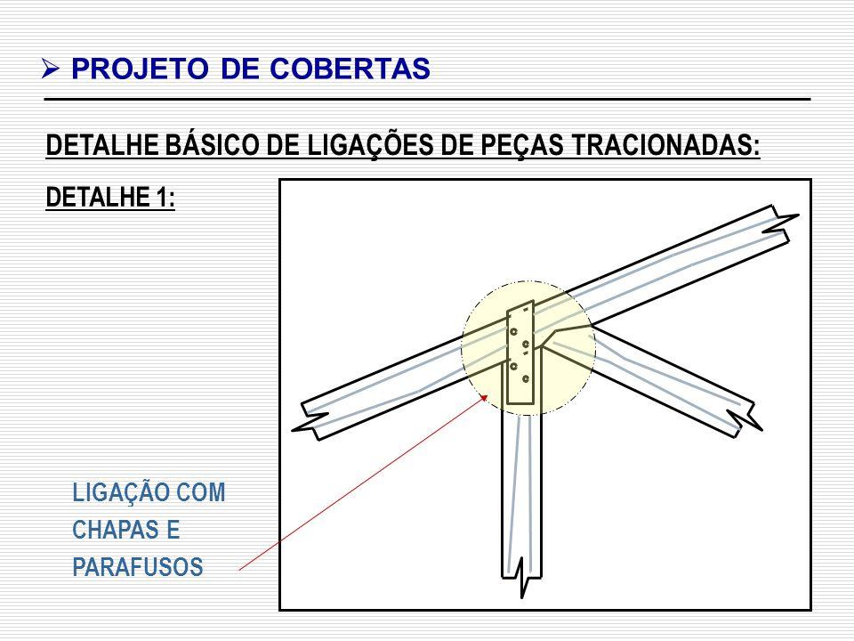 DETALHE BÁSICO DE LIGAÇÕES DE PEÇAS TRACIONADAS: PROJETO DE COBERTAS DETALHE 1: LIGAÇÃO COM CHAPAS E PARAFUSOS