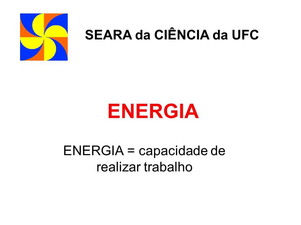 ENERGIA ENERGIA = capacidade de realizar trabalho SEARA da CIÊNCIA da UFC