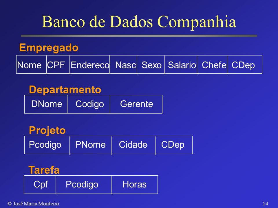 © José Maria Monteiro13 Exemplos Recuperar todos os alunos do oitavo semestre dos cursos com mais de 30 alunos aprovados por ano SELECT matricula, Est