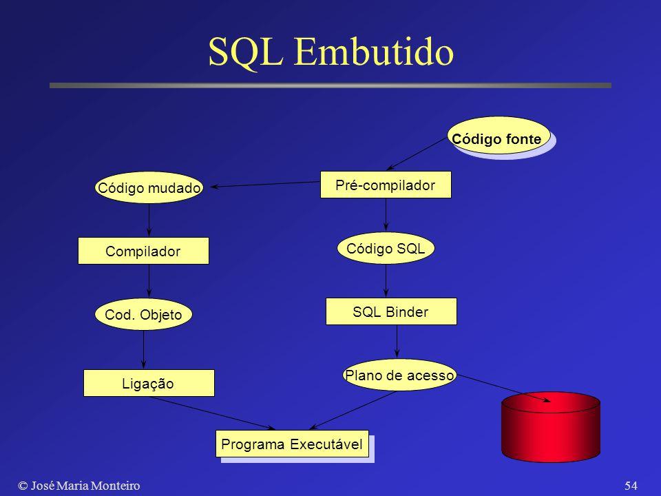 © José Maria Monteiro53 SQL Embutido DCL apnome char (30); DCL apmatricula char (7); DCL apfone char (8); EXEC SQL DECLARE curs CURSOR FOR SELECT nome