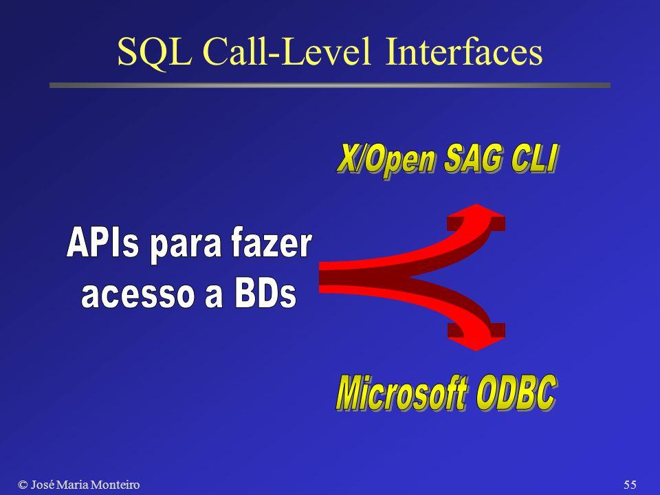 © José Maria Monteiro54 SQL Embutido Código mudado Código SQL Cod. Objeto Plano de acesso Pré-compilador Compilador SQL Binder Ligação Programa Execut