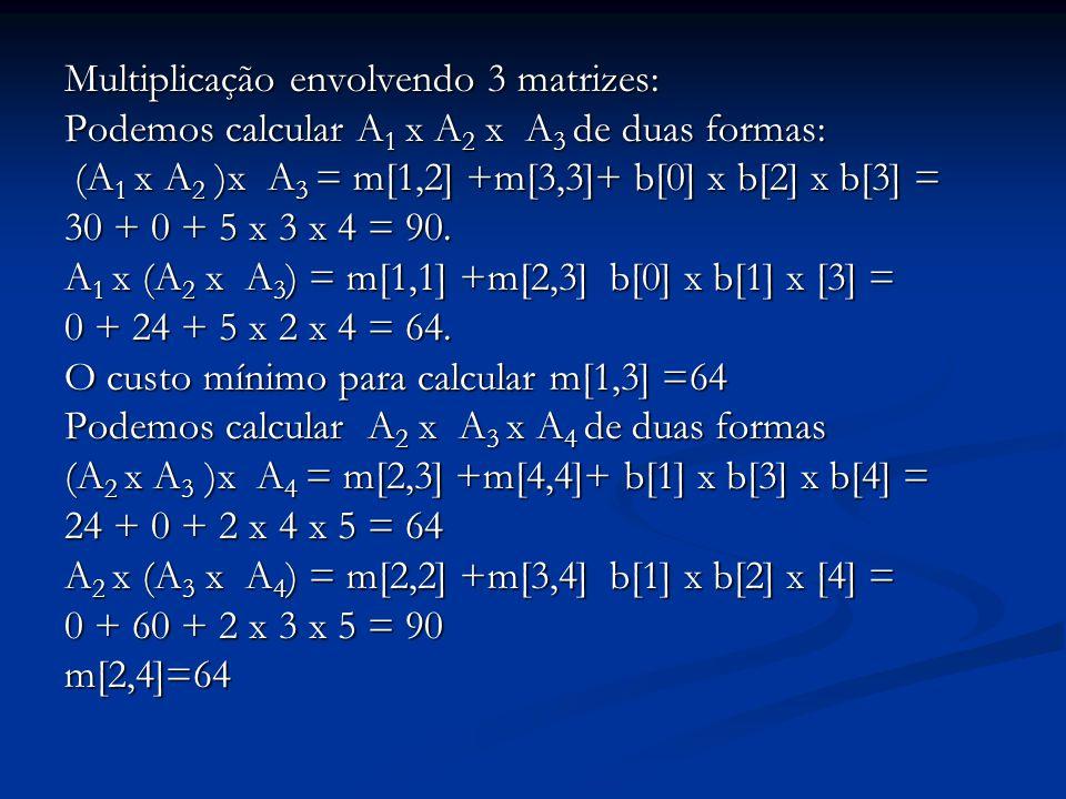 Multiplicação envolvendo 3 matrizes: Podemos calcular A 1 x A 2 x A 3 de duas formas: (A 1 x A 2 )x A 3 = m[1,2] +m[3,3]+ b[0] x b[2] x b[3] = (A 1 x A 2 )x A 3 = m[1,2] +m[3,3]+ b[0] x b[2] x b[3] = 30 + 0 + 5 x 3 x 4 = 90.