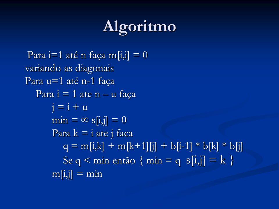 Algoritmo Para i=1 até n faça m[i,i] = 0 variando as diagonais variando as diagonais Para u=1 até n-1 faça Para u=1 até n-1 faça Para i = 1 ate n – u