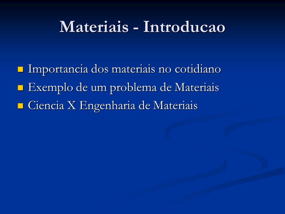 Materiais - Introducao Importancia dos materiais no cotidiano Importancia dos materiais no cotidiano Exemplo de um problema de Materiais Exemplo de um