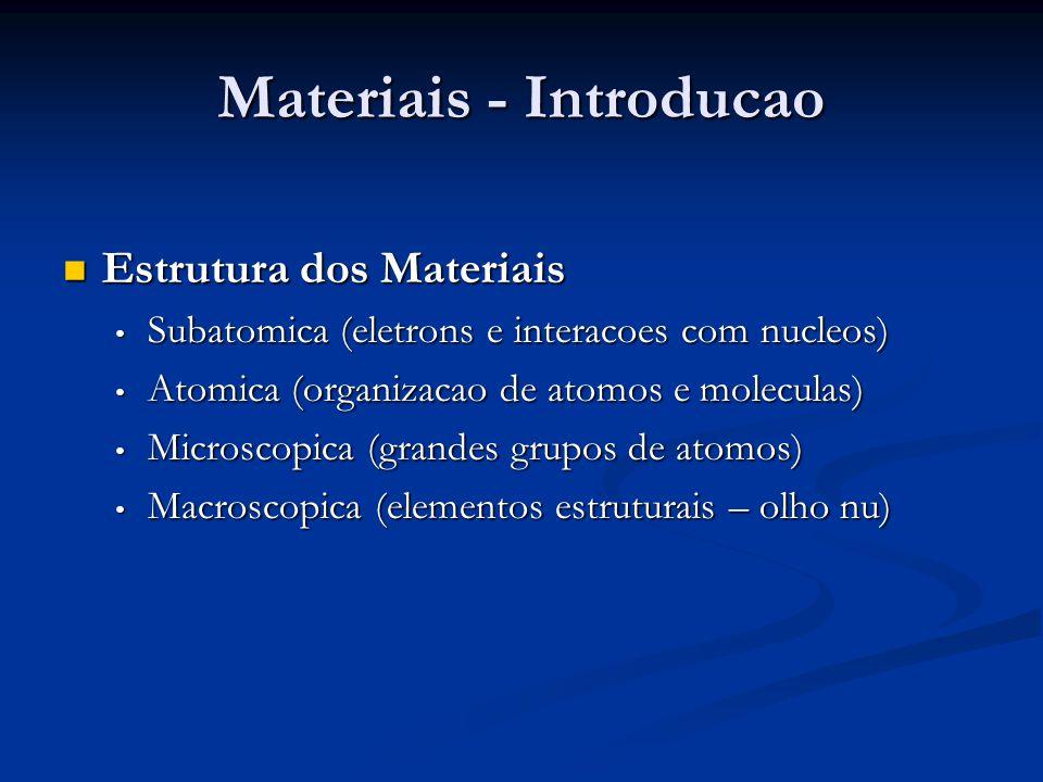 Materiais - Introducao Estrutura dos Materiais Estrutura dos Materiais Subatomica (eletrons e interacoes com nucleos) Subatomica (eletrons e interacoe