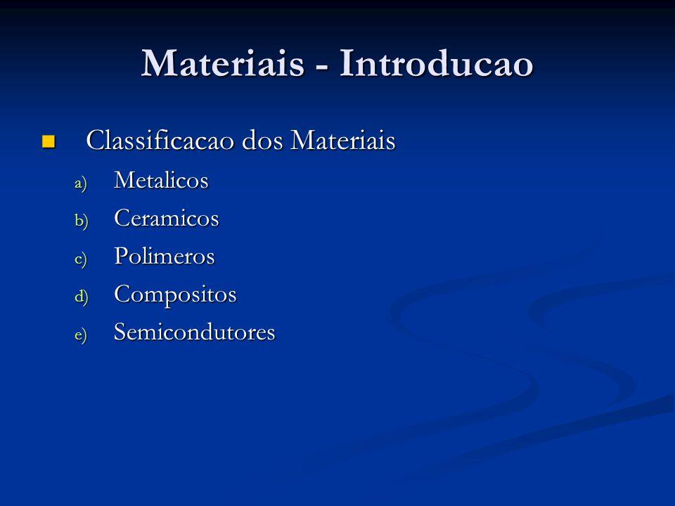 Materiais - Introducao Classificacao dos Materiais Classificacao dos Materiais a) Metalicos b) Ceramicos c) Polimeros d) Compositos e) Semicondutores