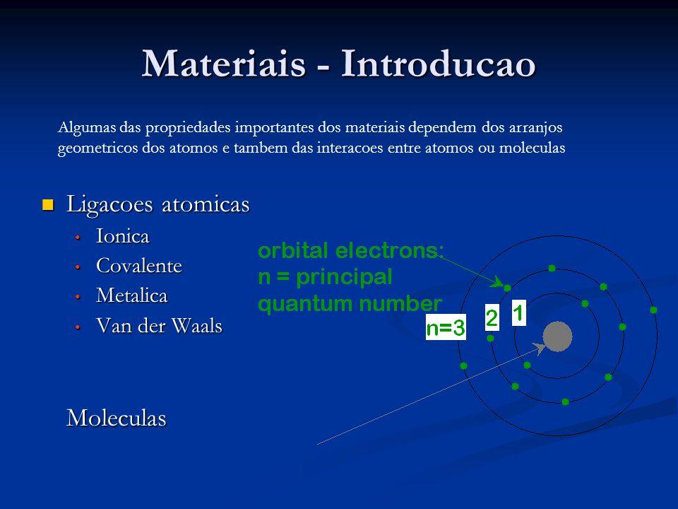 Materiais - Introducao Ligacoes atomicas Ligacoes atomicas Ionica Ionica Covalente Covalente Metalica Metalica Van der Waals Van der WaalsMoleculas Al