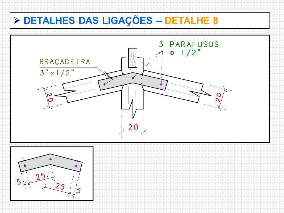 DETALHES DAS LIGAÇÕES – DETALHE 8