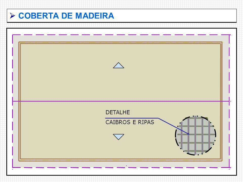 COBERTA DE MADEIRA DETALHE CAIBROS E RIPAS