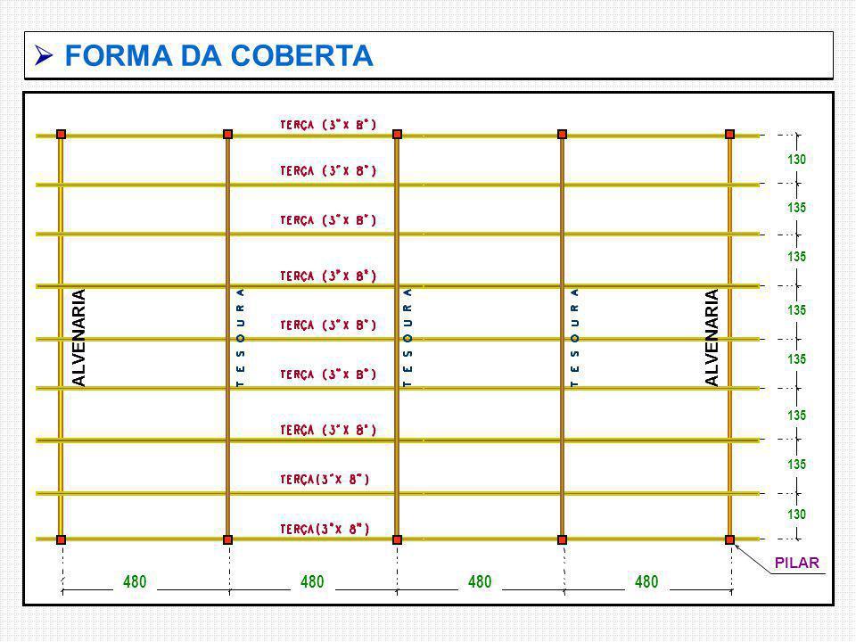 FORMA DA COBERTA PILAR 480 130 135 130 2060 1210 70 ALVENARIA