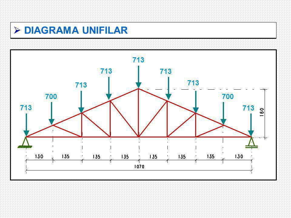 DIAGRAMA UNIFILAR 713 700 713