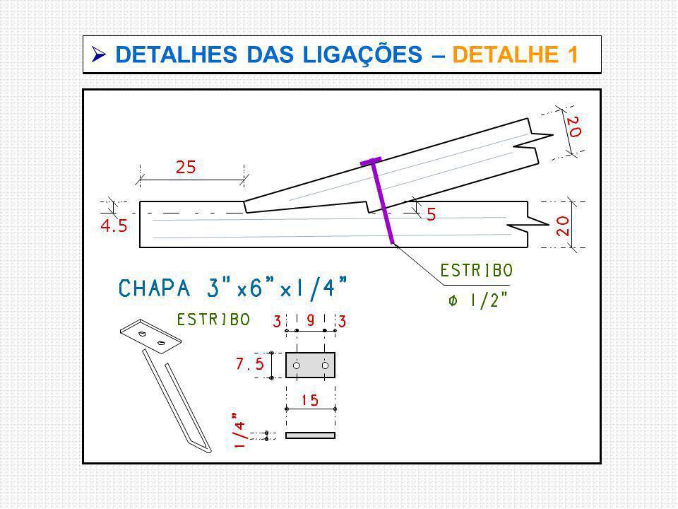 DETALHES DAS LIGAÇÕES – DETALHE 1 25 4.5 5
