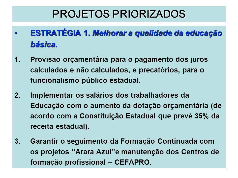 PROJETOS PRIORIZADOS ESTRATÉGIA 1. Melhorar a qualidade da educação básica.ESTRATÉGIA 1.