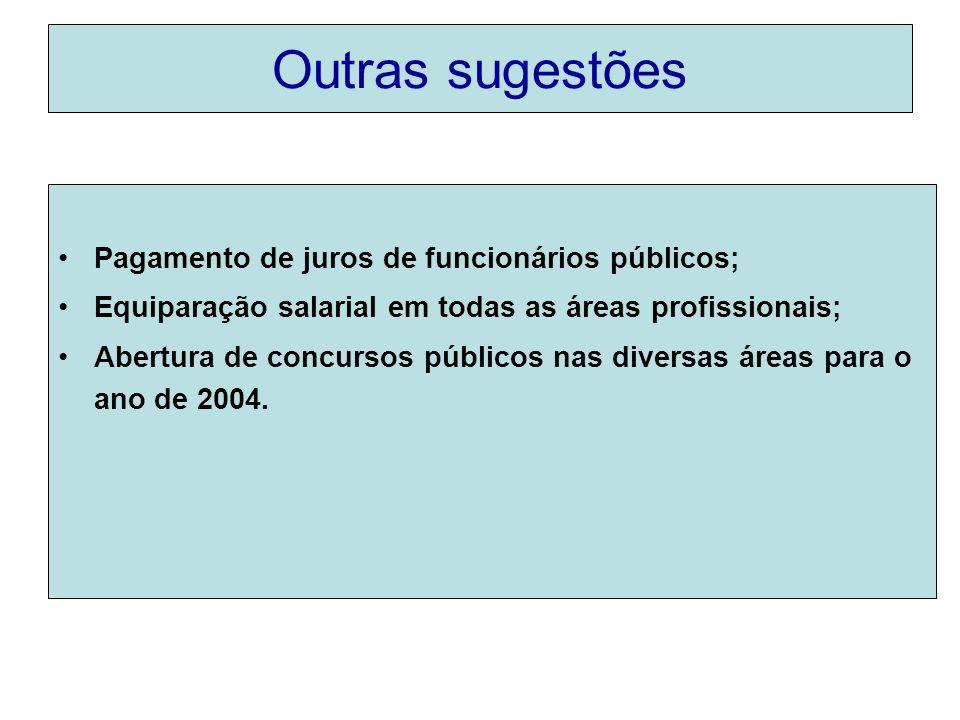 Outras sugestões Pagamento de juros de funcionários públicos; Equiparação salarial em todas as áreas profissionais; Abertura de concursos públicos nas diversas áreas para o ano de 2004.