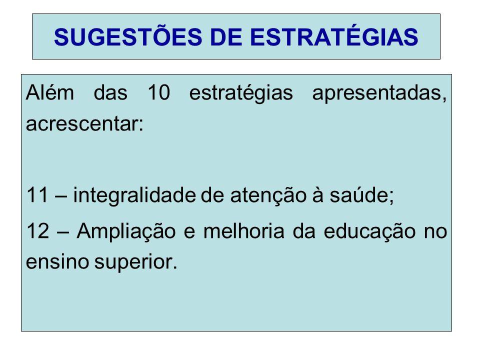 SUGESTÕES DE ESTRATÉGIAS Além das 10 estratégias apresentadas, acrescentar: 11 – integralidade de atenção à saúde; 12 – Ampliação e melhoria da educação no ensino superior.