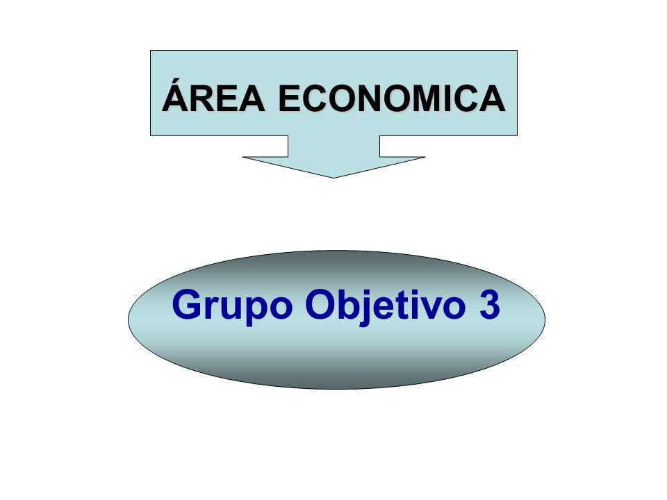 ÁREA ECONOMICA Grupo Objetivo 3