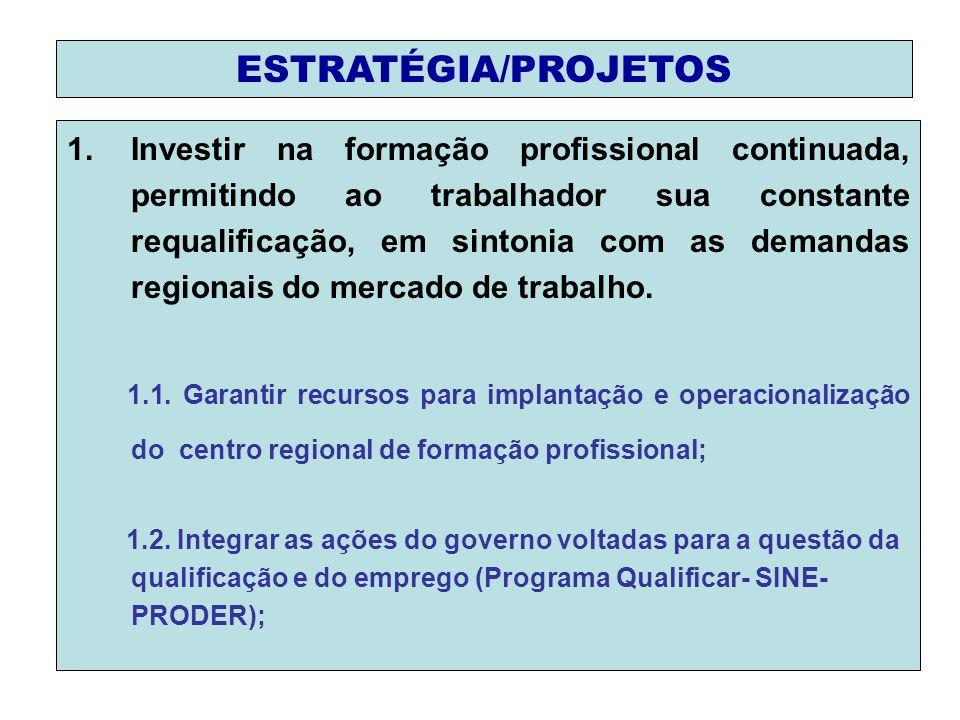 ESTRATÉGIA/PROJETOS 1.Investir na formação profissional continuada, permitindo ao trabalhador sua constante requalificação, em sintonia com as demandas regionais do mercado de trabalho.