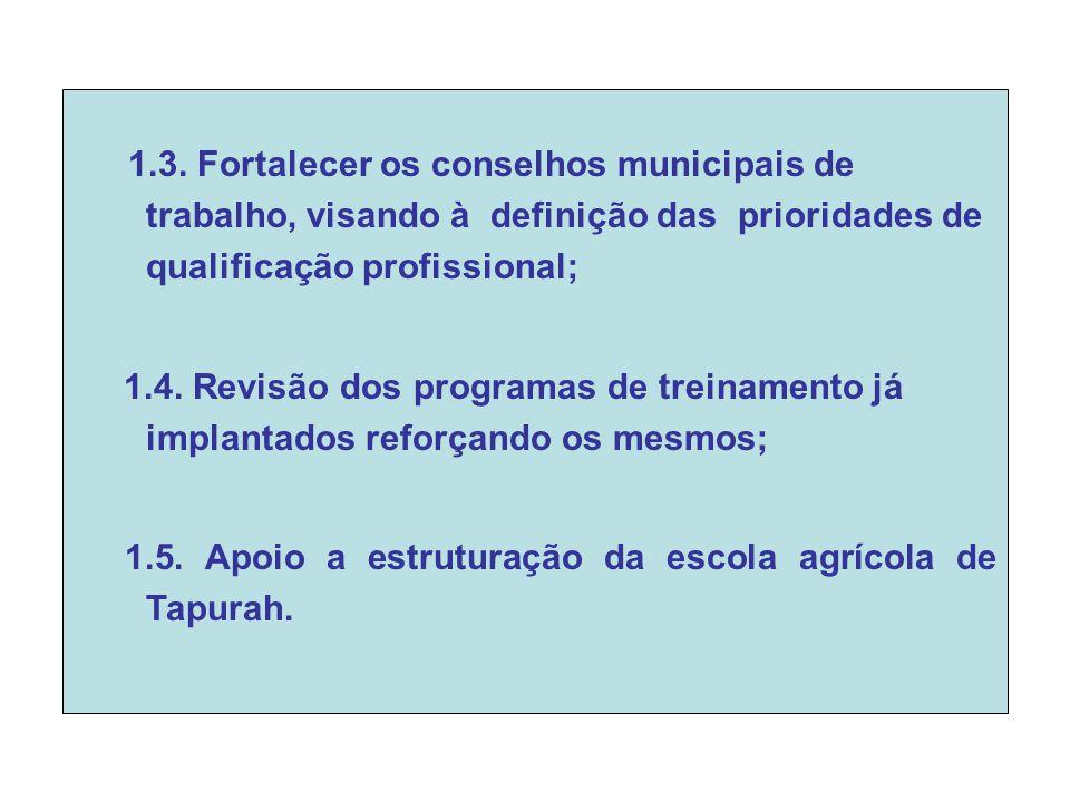 1.3. Fortalecer os conselhos municipais de trabalho, visando à definição das prioridades de qualificação profissional; 1.4. Revisão dos programas de t