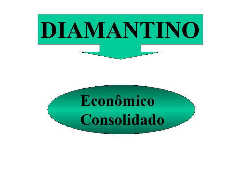 DIAMANTINO Econômico Consolidado