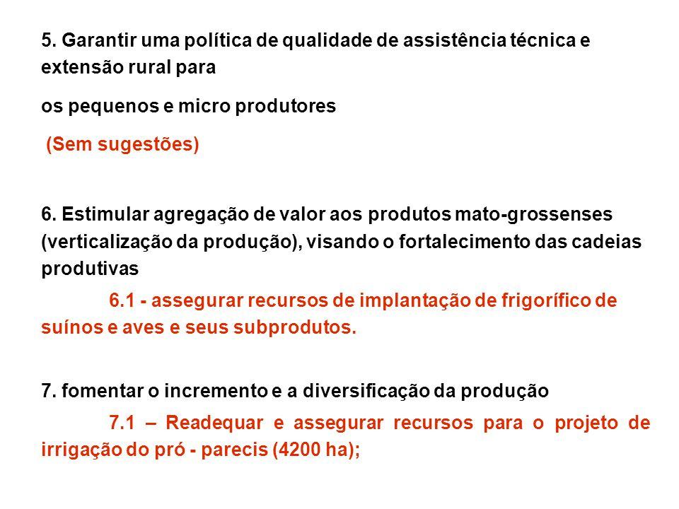5. Garantir uma política de qualidade de assistência técnica e extensão rural para os pequenos e micro produtores (Sem sugestões) 6. Estimular agregaç
