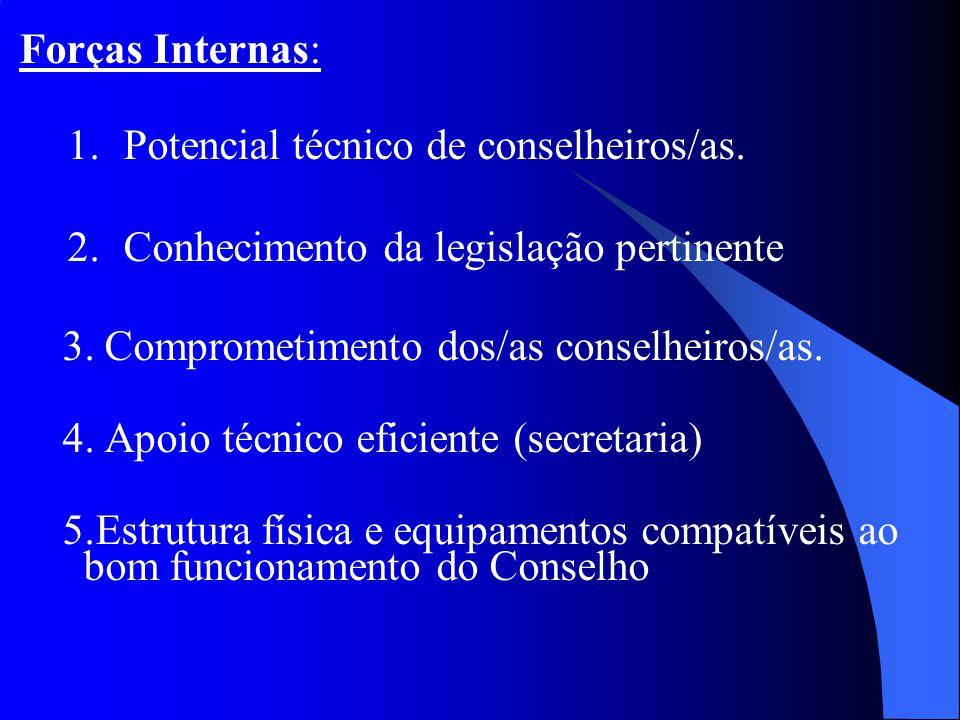 Forças Internas: 1.Potencial técnico de conselheiros/as. 2.Conhecimento da legislação pertinente 3. Comprometimento dos/as conselheiros/as. 4. Apoio t