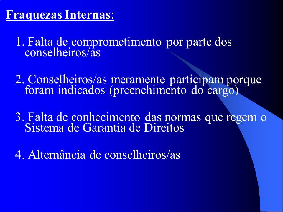 Fraquezas Internas: 1. Falta de comprometimento por parte dos conselheiros/as 2. Conselheiros/as meramente participam porque foram indicados (preenchi