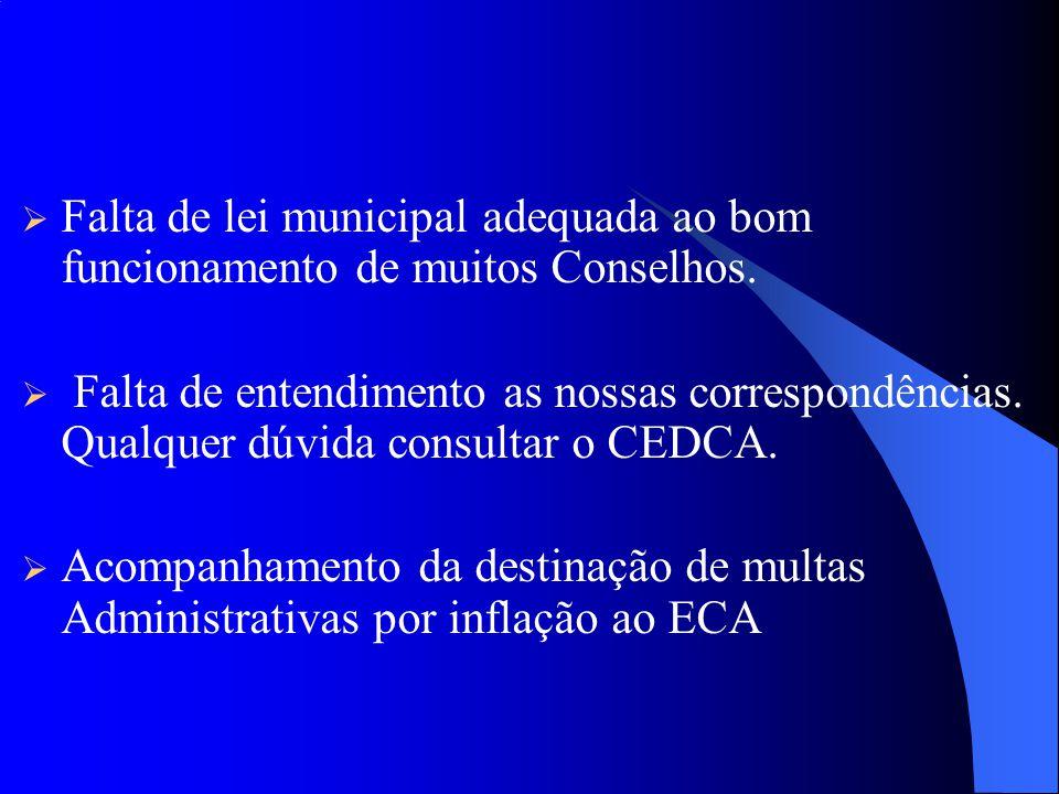 Falta de lei municipal adequada ao bom funcionamento de muitos Conselhos. Falta de entendimento as nossas correspondências. Qualquer dúvida consultar