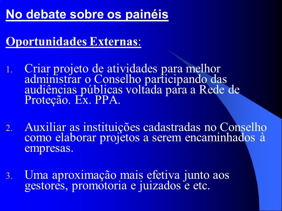 No debate sobre os painéis Oportunidades Externas: 1. Criar projeto de atividades para melhor administrar o Conselho participando das audiências públi