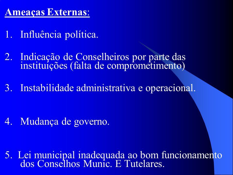 Ameaças Externas: 1. Influência política. 2. Indicação de Conselheiros por parte das instituições (falta de comprometimento) 3. Instabilidade administ
