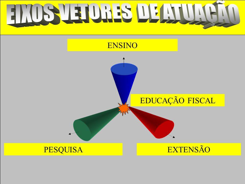 ENSINO PESQUISAEXTENSÃO EDUCAÇÃO FISCAL