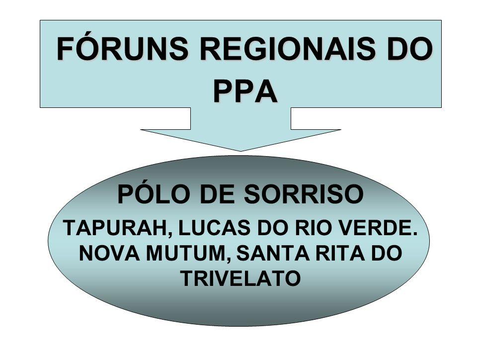 FÓRUNS REGIONAIS DO PPA PÓLO DE SORRISO TAPURAH, LUCAS DO RIO VERDE.