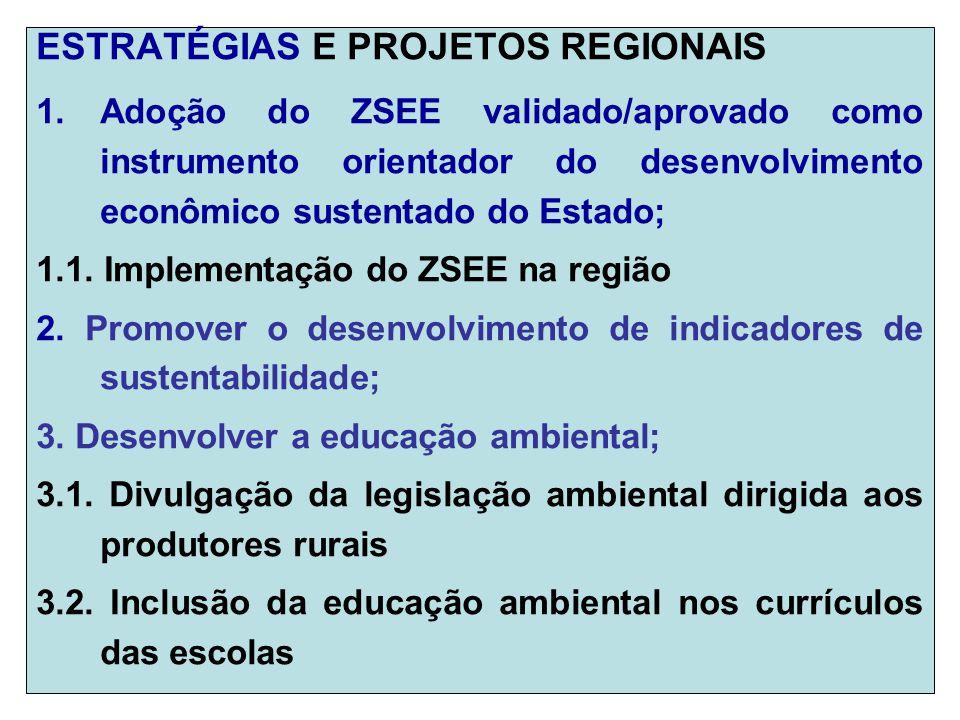 ESTRATÉGIAS E PROJETOS REGIONAIS 1.Adoção do ZSEE validado/aprovado como instrumento orientador do desenvolvimento econômico sustentado do Estado; 1.1.