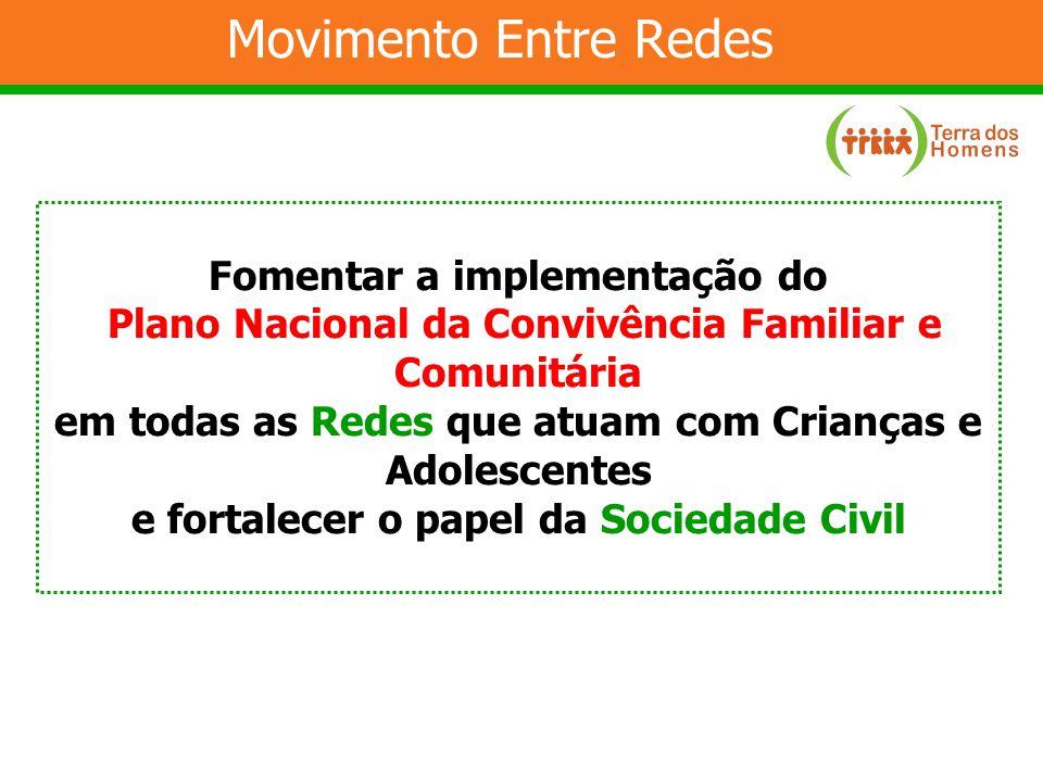 Movimento Entre Redes Fomentar a implementação do Plano Nacional da Convivência Familiar e Comunitária em todas as Redes que atuam com Crianças e Adol