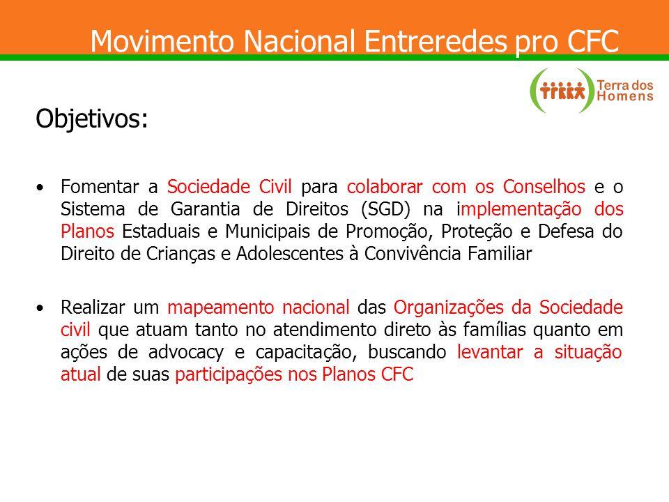 Movimento Nacional Entreredes pro CFC Objetivos: Fomentar a Sociedade Civil para colaborar com os Conselhos e o Sistema de Garantia de Direitos (SGD)