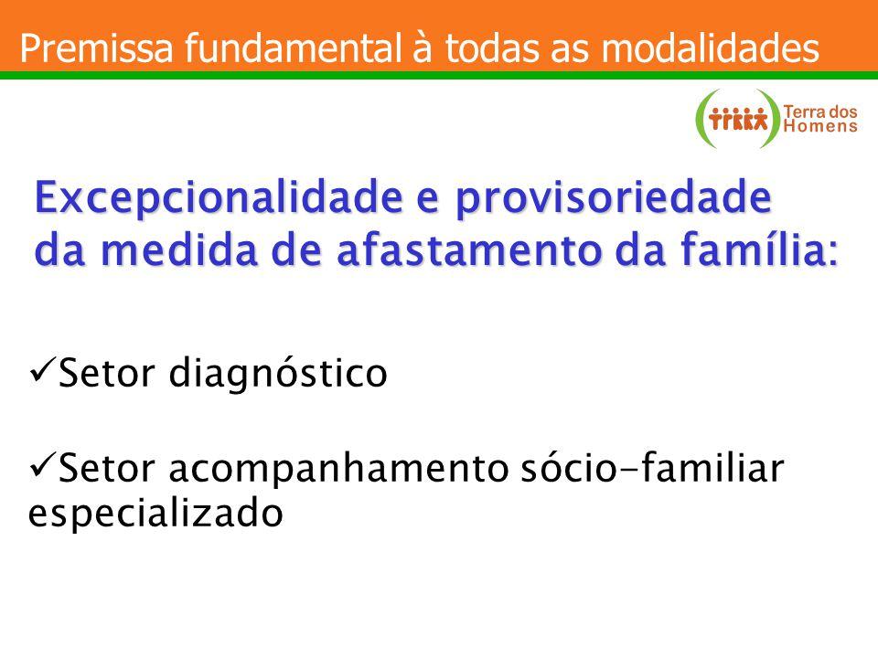 Premissa fundamental à todas as modalidades Setor diagnóstico Setor acompanhamento sócio-familiar especializado Excepcionalidade e provisoriedade da m