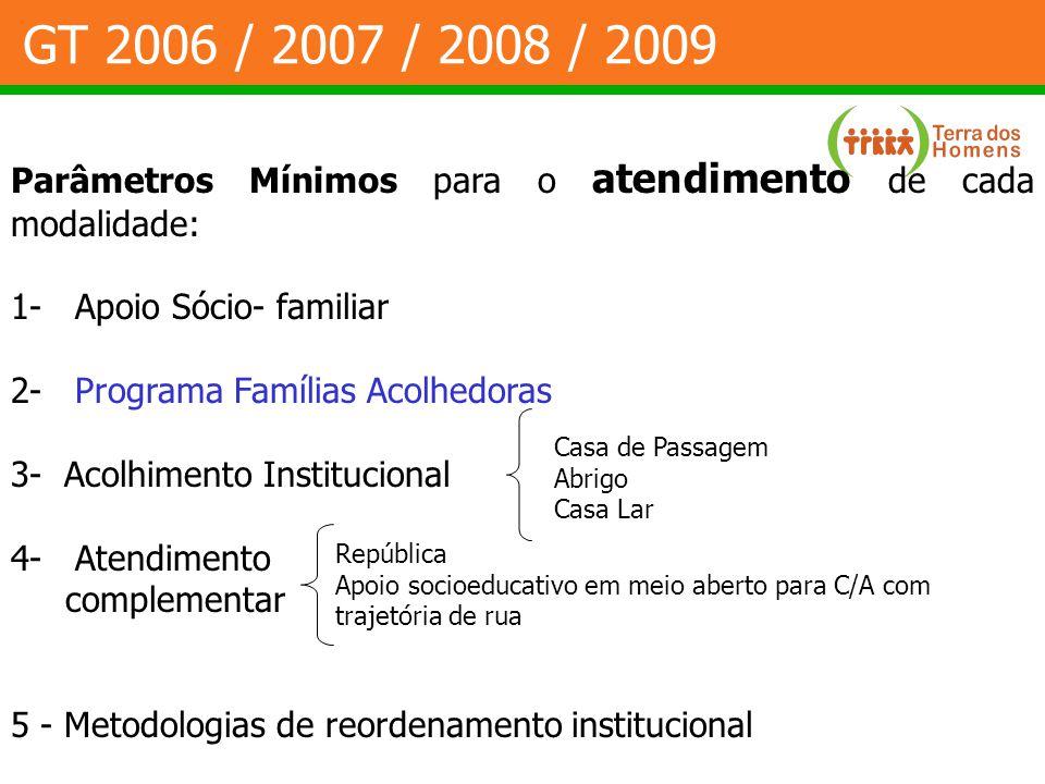 GT 2006 / 2007 / 2008 / 2009 Parâmetros Mínimos para o atendimento de cada modalidade: 1- Apoio Sócio- familiar 2- Programa Famílias Acolhedoras 3- Ac