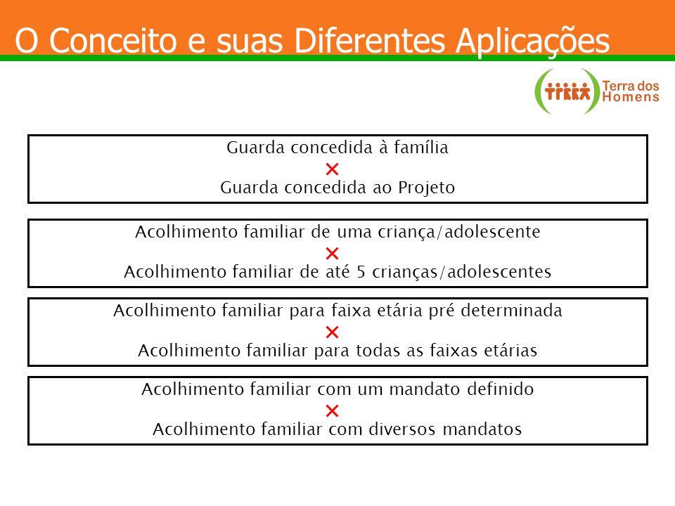 O Conceito e suas Diferentes Aplicações Guarda concedida à família Guarda concedida ao Projeto Acolhimento familiar de uma criança/adolescente Acolhim