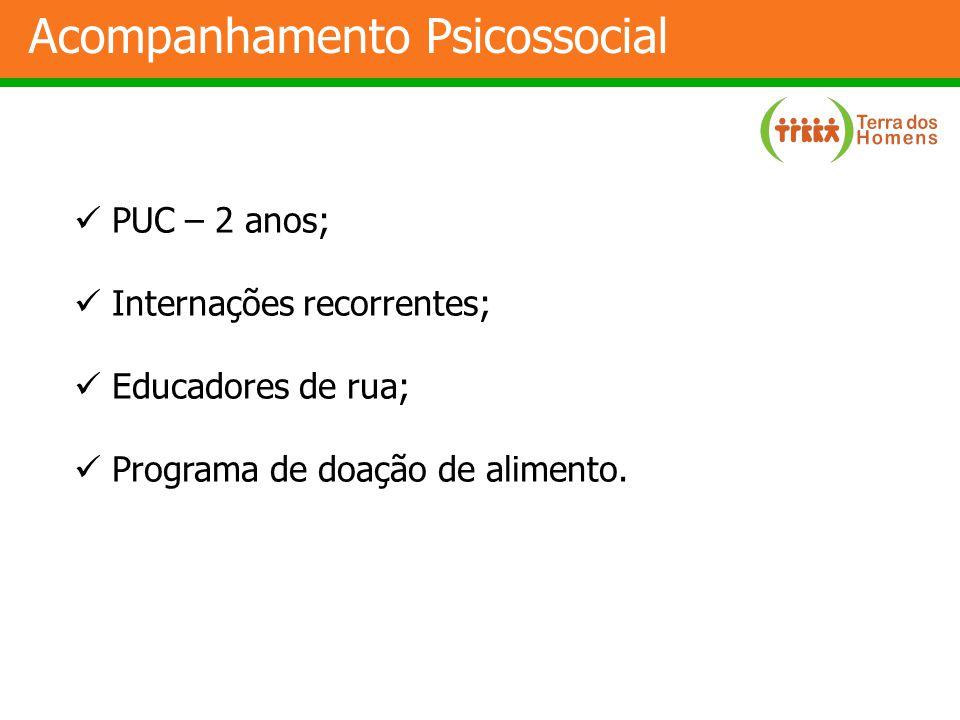 Acompanhamento Psicossocial PUC – 2 anos; Internações recorrentes; Educadores de rua; Programa de doação de alimento.