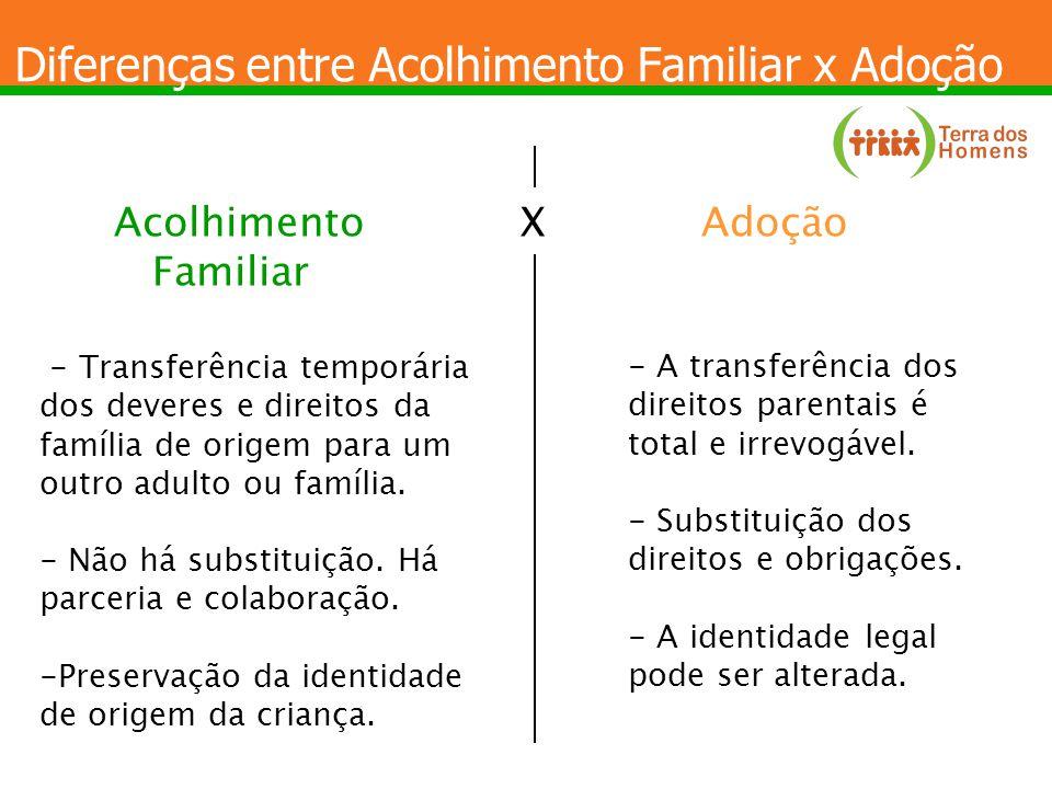 Diferenças entre Acolhimento Familiar x Adoção Acolhimento X Adoção Familiar - Transferência temporária dos deveres e direitos da família de origem pa