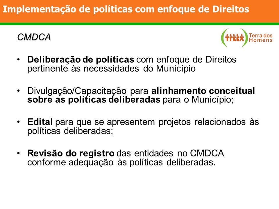 Implementação de políticas com enfoque de Direitos CMDCA Deliberação de políticas com enfoque de Direitos pertinente às necessidades do Município Divu