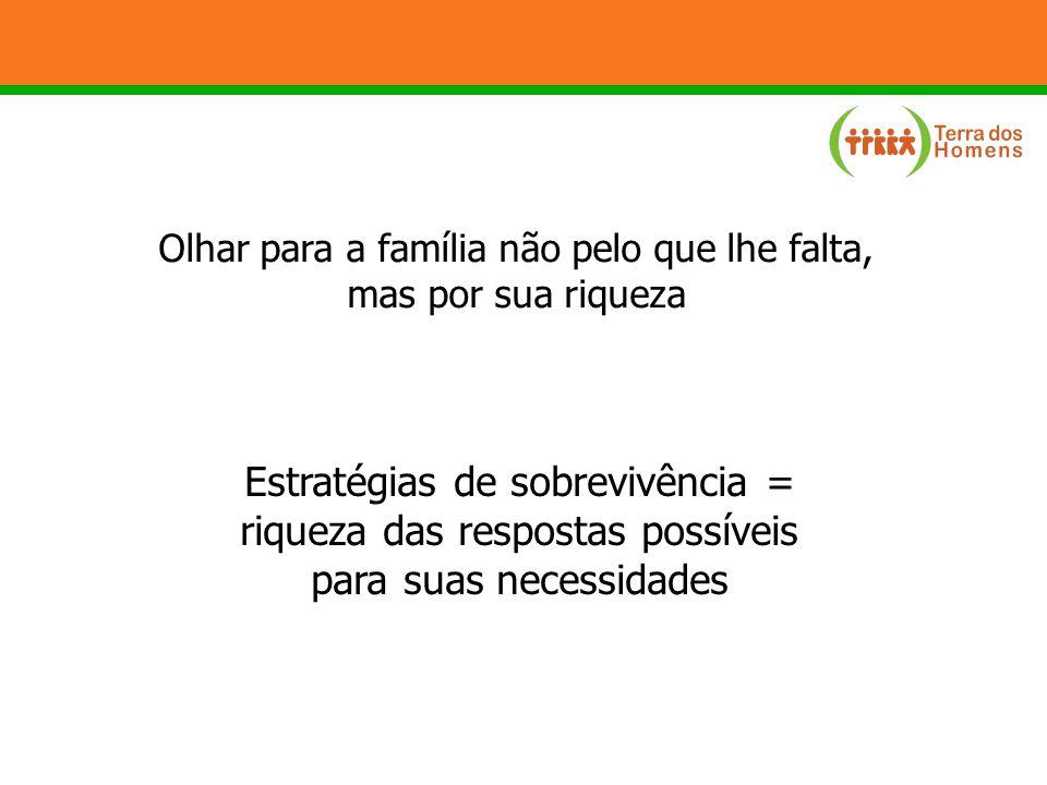 Olhar para a família não pelo que lhe falta, mas por sua riqueza Estratégias de sobrevivência = riqueza das respostas possíveis para suas necessidades