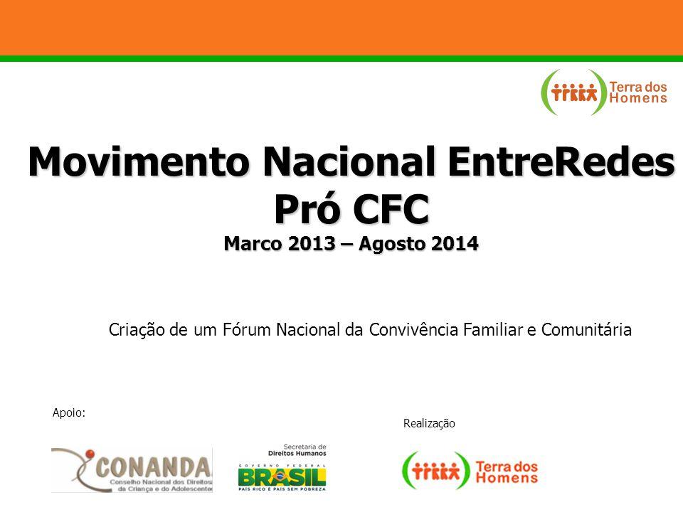 Movimento Nacional EntreRedes Pró CFC Marco 2013 – Agosto 2014 Apoio: Realização Criação de um Fórum Nacional da Convivência Familiar e Comunitária