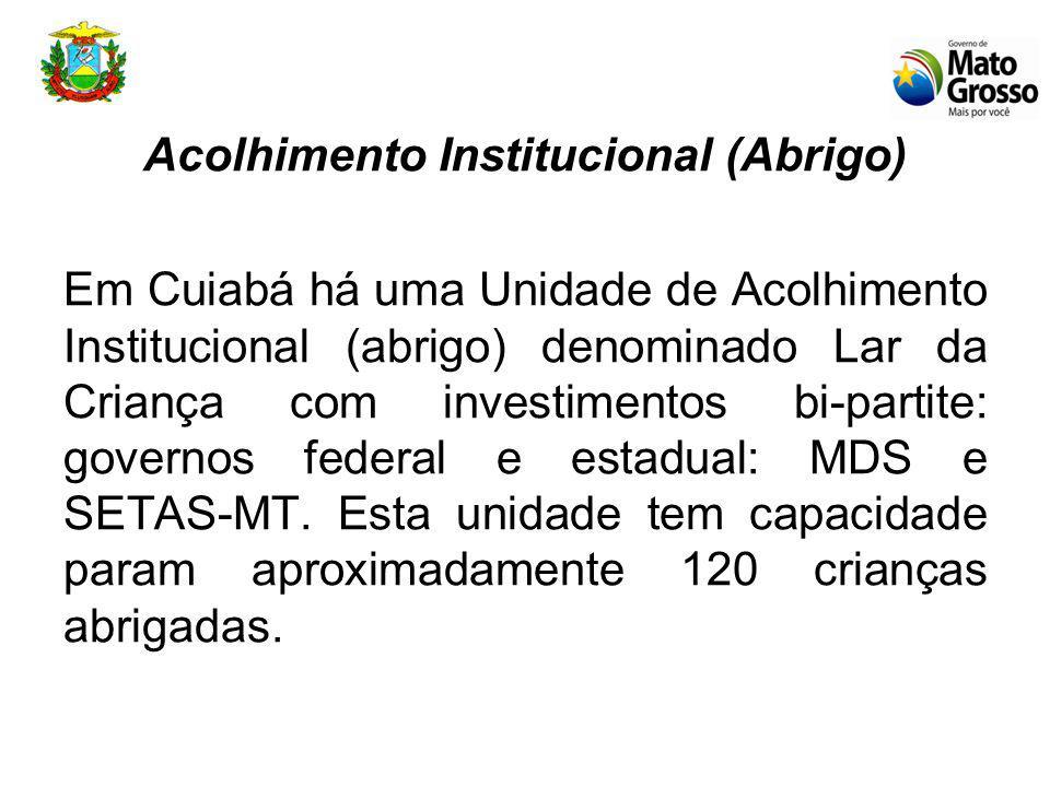 Governo do Estado de Mato Grosso SETAS – Secretaria de Estado de Trabalho e Assistência Social SAAS – Secretaria Adjunta de Assistência Social 65 Muni