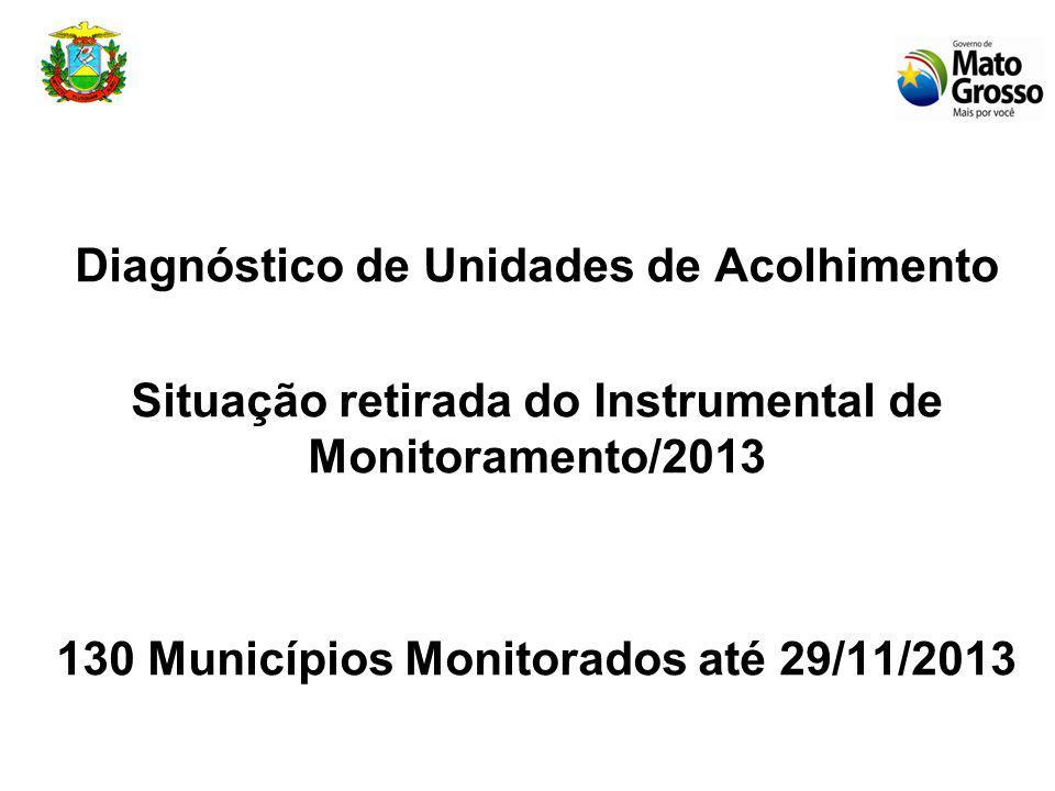 Diagnóstico de Unidades de Acolhimento Situação retirada do Instrumental de Monitoramento/2013 130 Municípios Monitorados até 29/11/2013