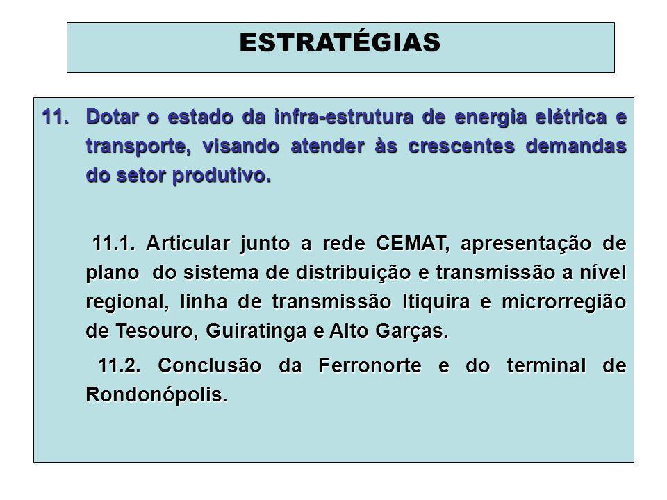 11.3 – Duplicação BR 364- MT – trecho Rondonópolis – Cuiaba; 11.4 – Pavimentação Asfáltica das MT 110 (Tesouro- Guiratinga-Alto Garças-terminal Ferronorte - Alto Araguaia)-186 km; 11.5.