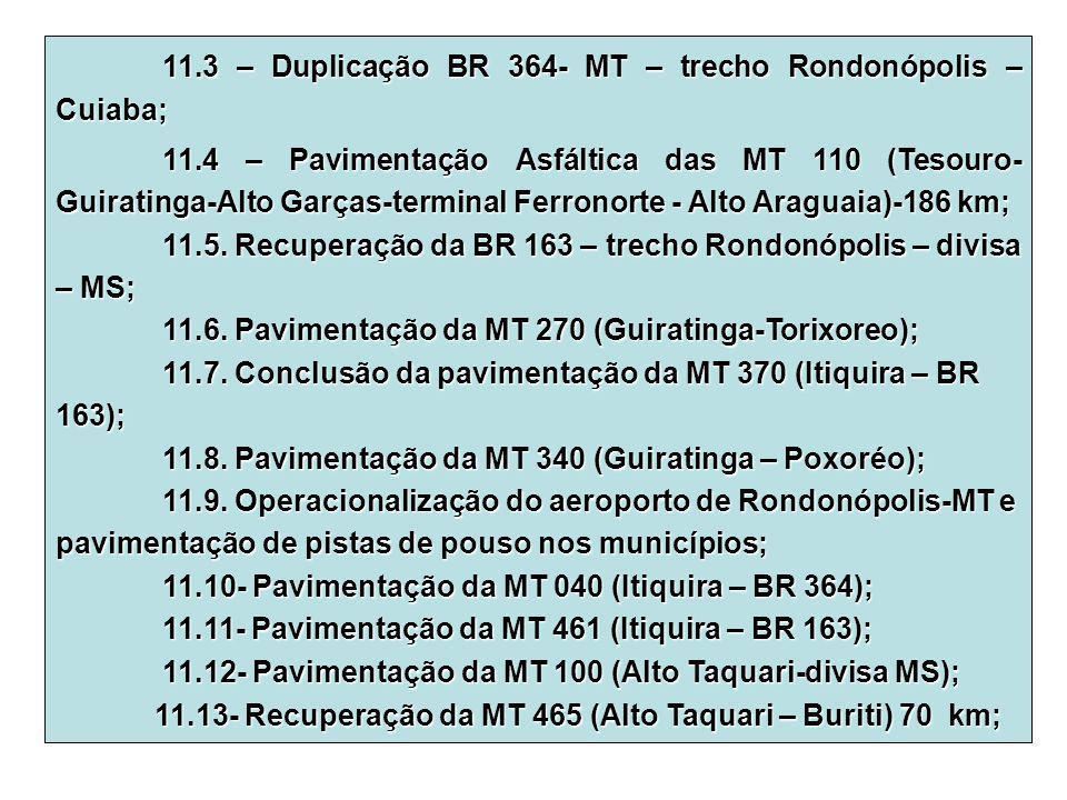 11.14- Pavimentação da MT 457 (Jaciara-complexo turístico Cachoeira da Fumaça) 18 km; 11.15- Pavimentação da MT (Juscimeira – acesso Cachoeira Rio Prata); 11.16- Recuperação da pavimentação da MT 130 (Rondonópolis- Poxoréo) 80 km; 11.17- Restauração da MT 107 (Alto Garças – Cafelândia) 65 km; - manutenção trecho Cabeceira do Almoço – BR-364 (Distrito São Lourenço de Fátima); 11.18- Viabilização para construção da uhe Inferninho (Rio Garças); 11.19- Extensão da eletrificação rural, com alta e baixa tensão, para os pequenos produtores; 11.20- Equipar os municípios de patrulhas mecanizadas visando a manutenção e recuperação de estradas vicinais; 11.21.