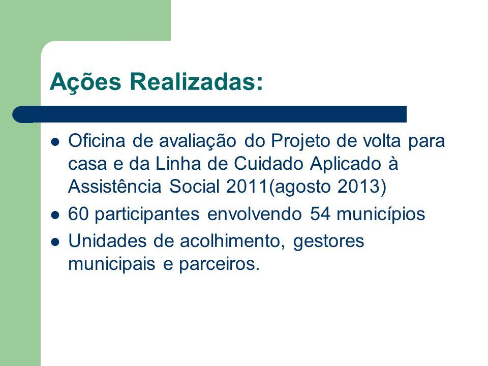 Ações Realizadas: Oficina de avaliação do Projeto de volta para casa e da Linha de Cuidado Aplicado à Assistência Social 2011(agosto 2013) 60 particip